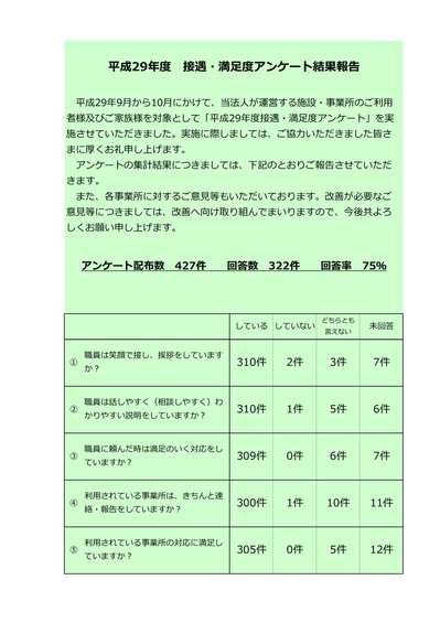 ④ アンケート回答入力・集計.jpg